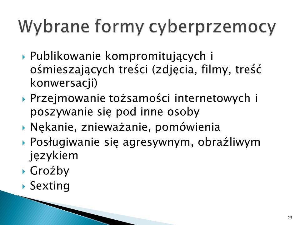 Wybrane formy cyberprzemocy