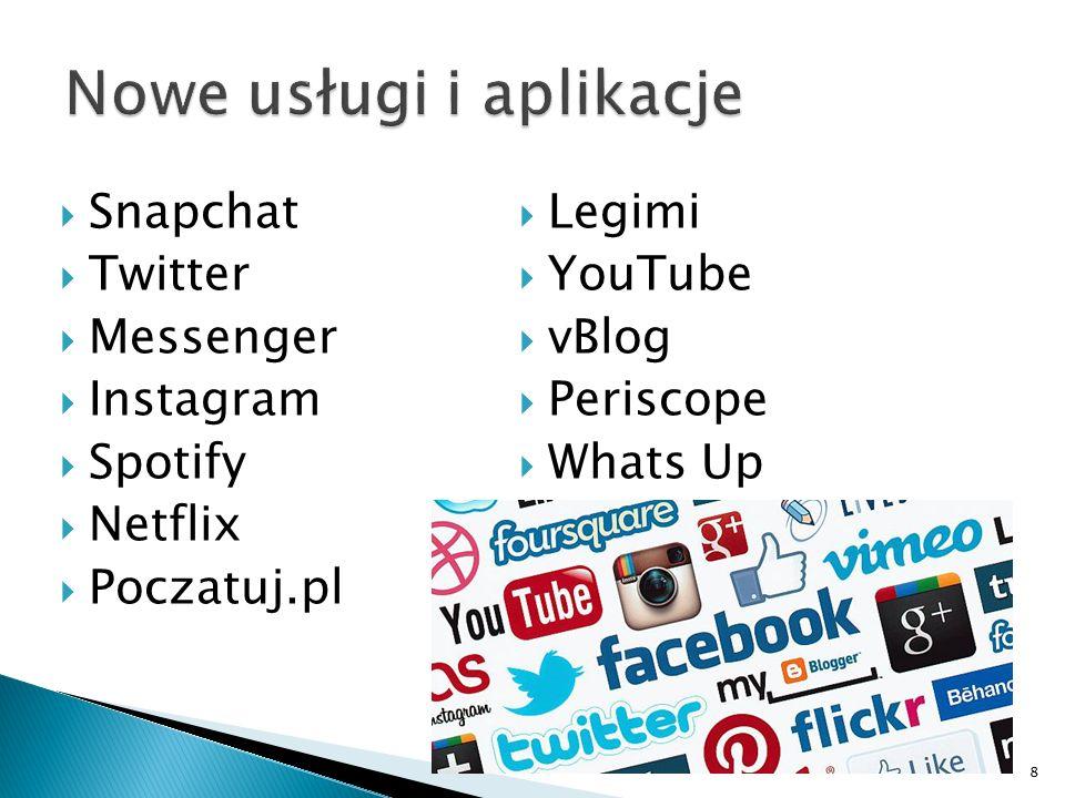 Nowe usługi i aplikacje