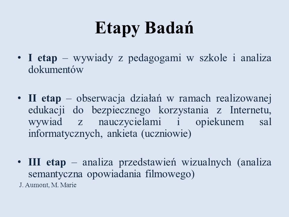 Etapy Badań I etap – wywiady z pedagogami w szkole i analiza dokumentów.