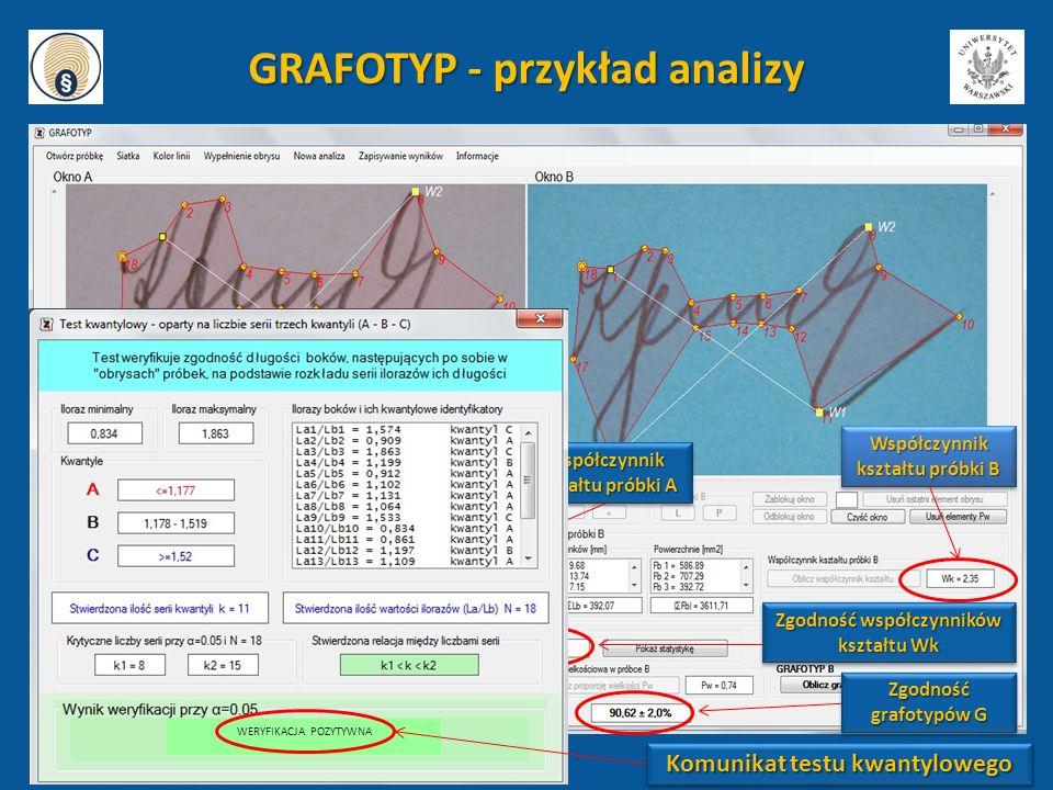 GRAFOTYP - przykład analizy