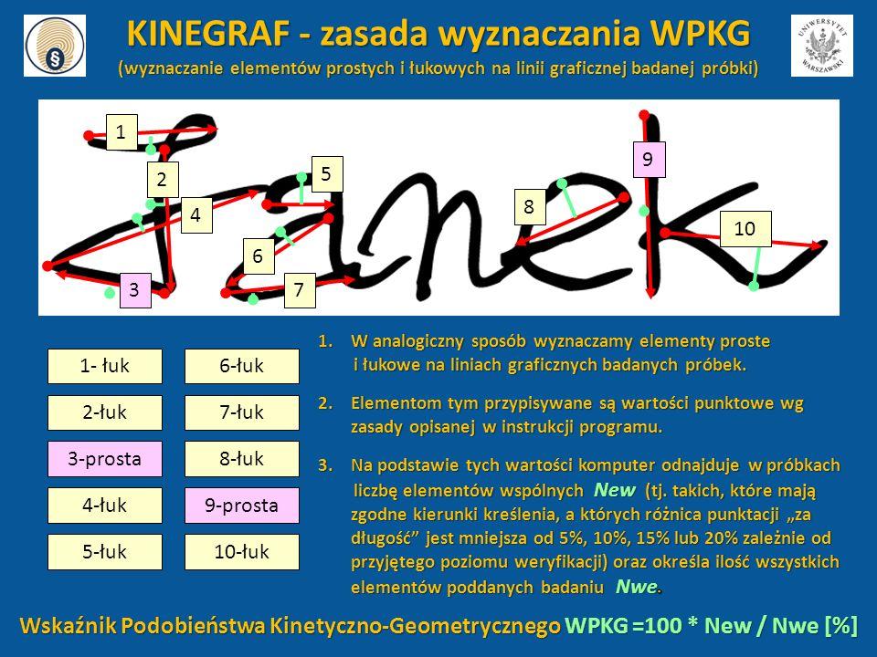 KINEGRAF - zasada wyznaczania WPKG