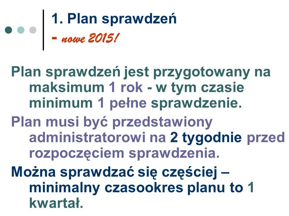 1. Plan sprawdzeń - nowe 2015! Plan sprawdzeń jest przygotowany na maksimum 1 rok - w tym czasie minimum 1 pełne sprawdzenie.