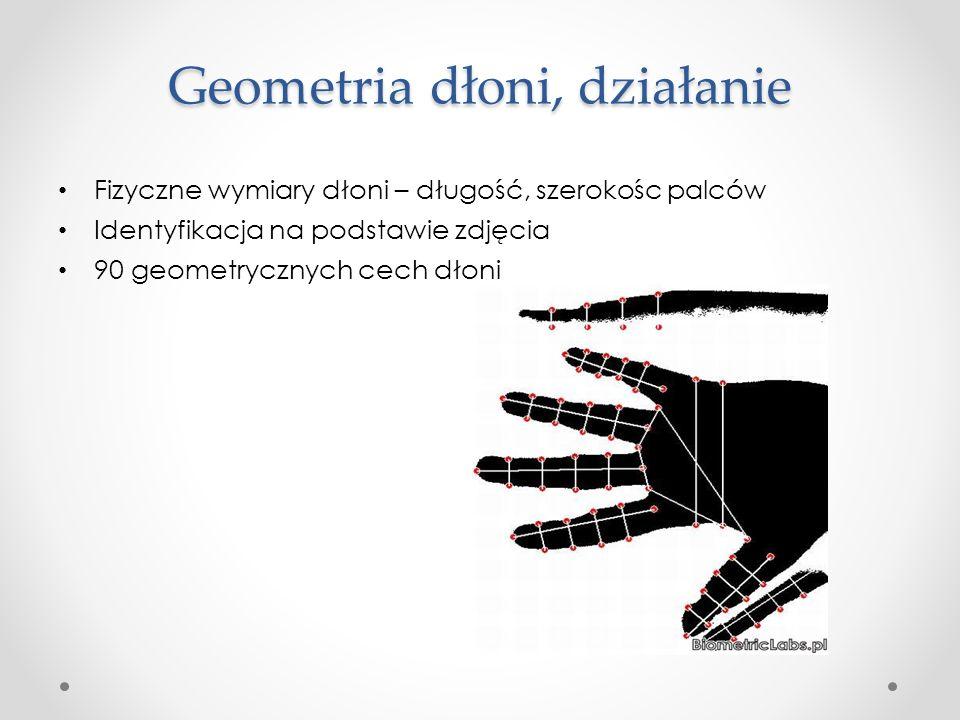 Geometria dłoni, działanie
