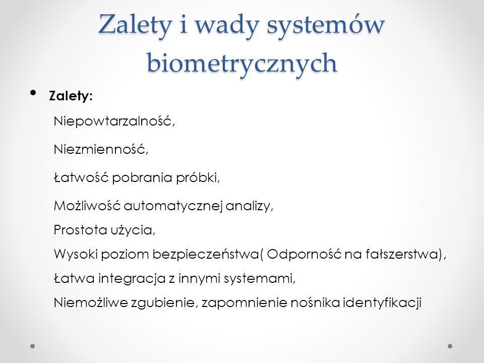 Zalety i wady systemów biometrycznych