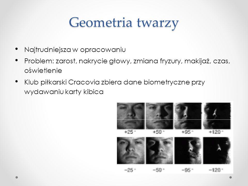 Geometria twarzy Najtrudniejsza w opracowaniu