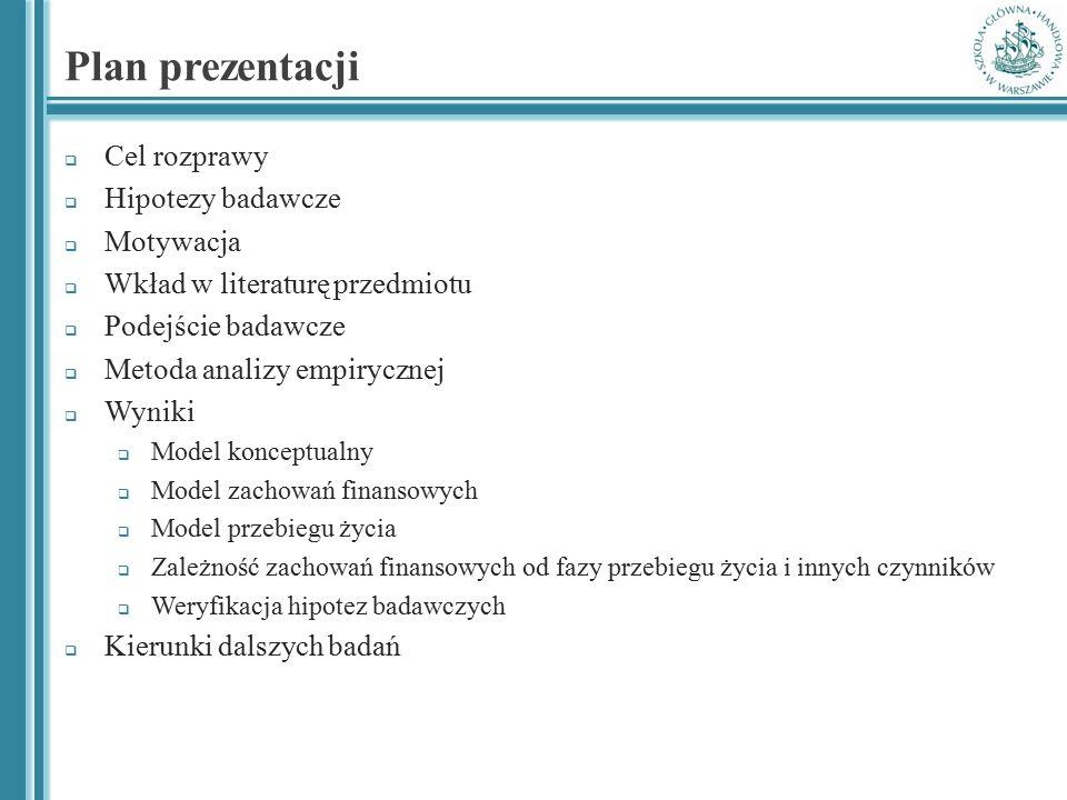 Plan prezentacji Cel rozprawy Hipotezy badawcze Motywacja