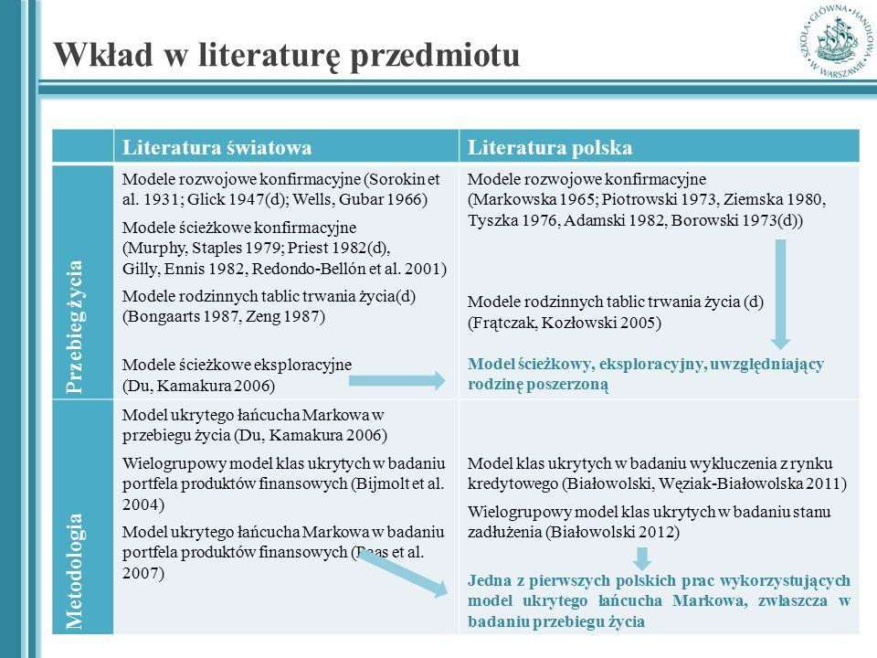 Wkład w literaturę przedmiotu