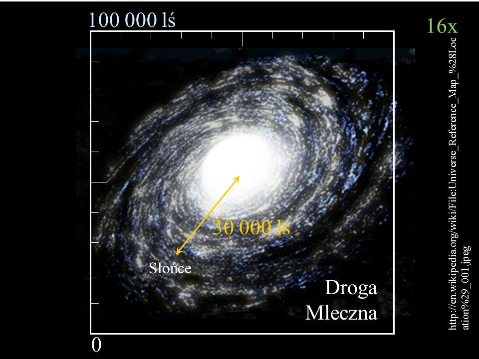 100 000 lś 16x 30 000 lś Droga Mleczna Słońce