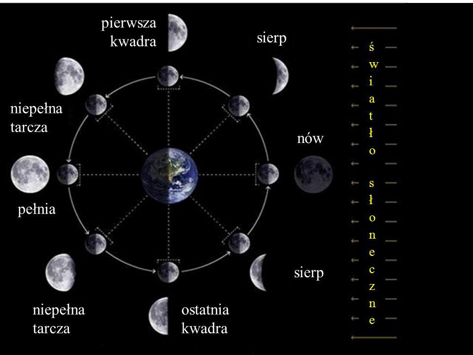 Księżyc – towarzysz Ziemi