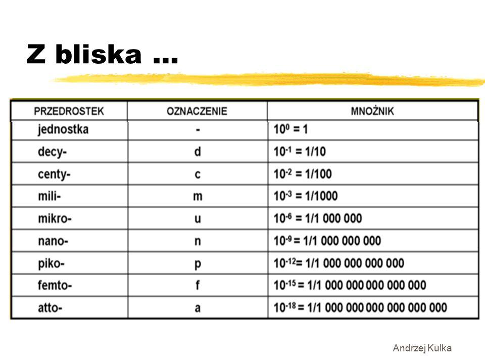 Z bliska … Andrzej Kulka