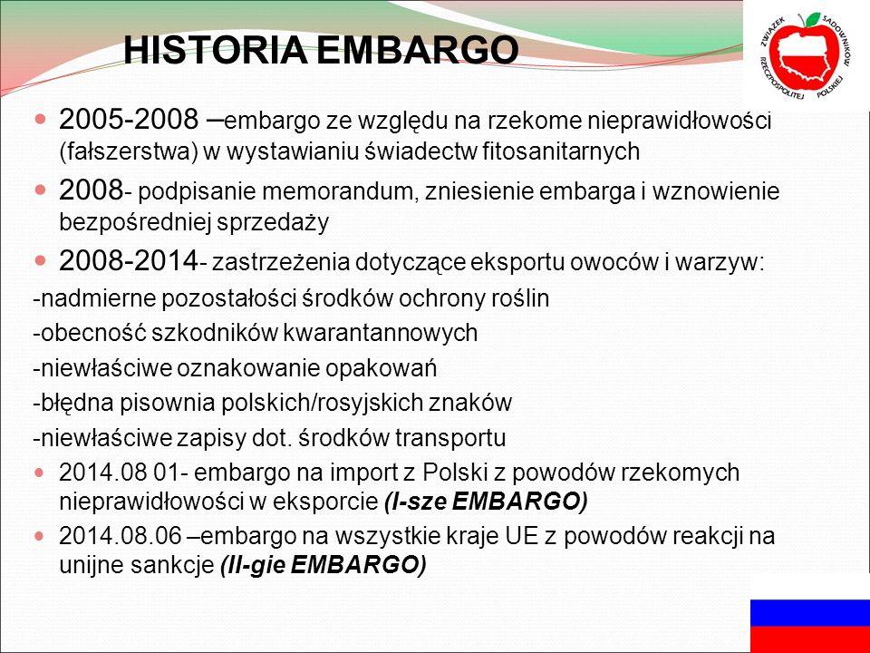 HISTORIA EMBARGO 2005-2008 –embargo ze względu na rzekome nieprawidłowości (fałszerstwa) w wystawianiu świadectw fitosanitarnych.
