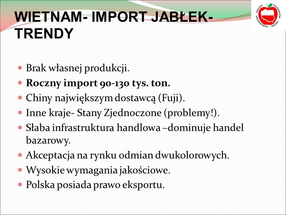 WIETNAM- IMPORT JABŁEK- TRENDY
