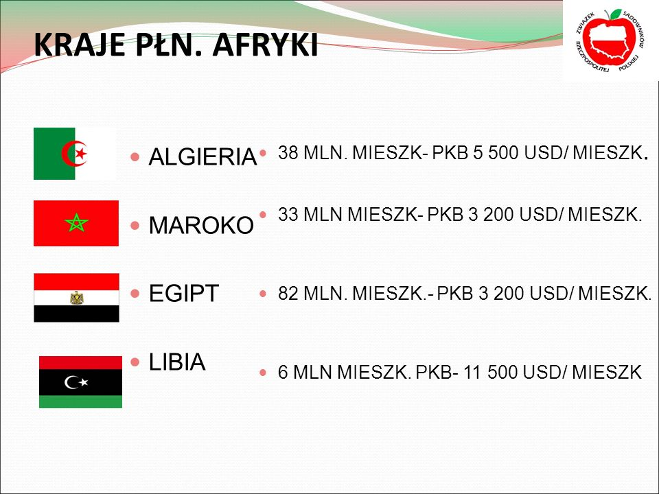 KRAJE PŁN. AFRYKI ALGIERIA MAROKO EGIPT LIBIA