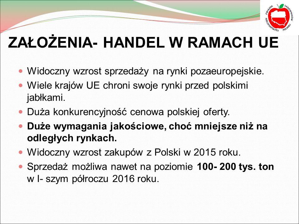 ZAŁOŻENIA- HANDEL W RAMACH UE