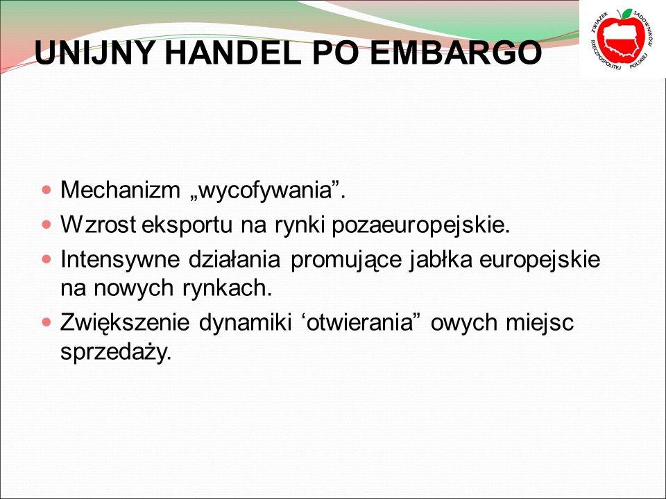 UNIJNY HANDEL PO EMBARGO