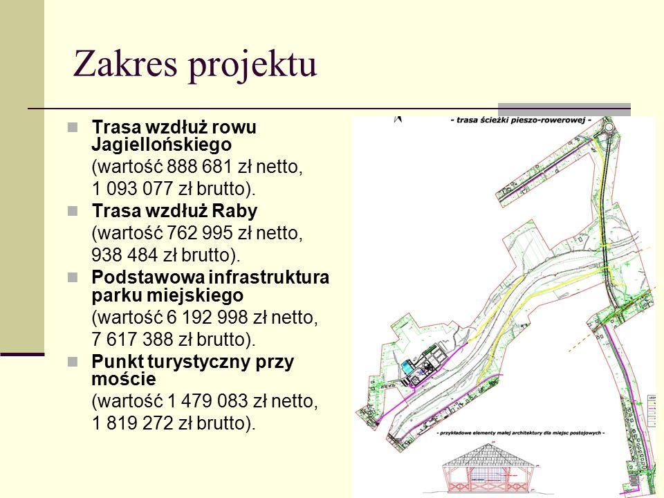 Zakres projektu Trasa wzdłuż rowu Jagiellońskiego