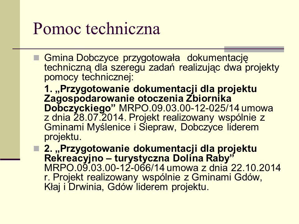 Pomoc techniczna Gmina Dobczyce przygotowała dokumentację techniczną dla szeregu zadań realizując dwa projekty pomocy technicznej: