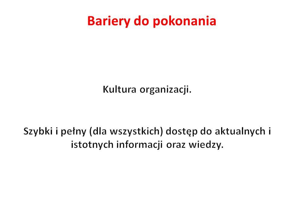 Bariery do pokonania Kultura organizacji.