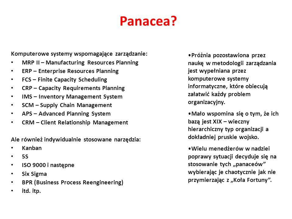 Panacea Komputerowe systemy wspomagające zarządzanie: