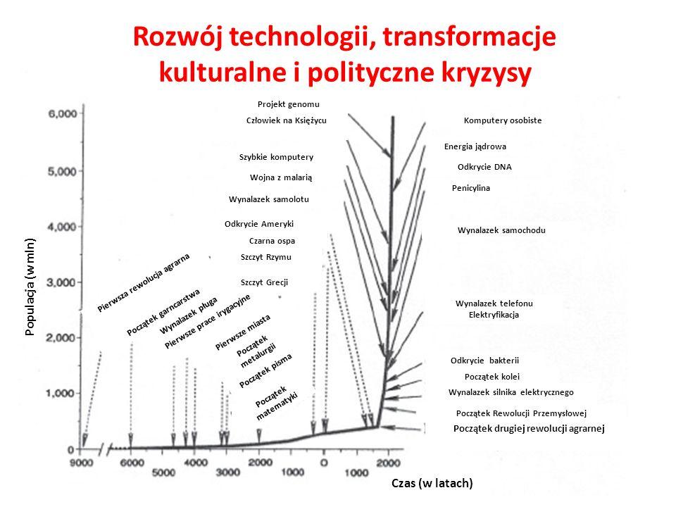 Rozwój technologii, transformacje kulturalne i polityczne kryzysy