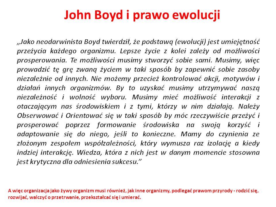 John Boyd i prawo ewolucji