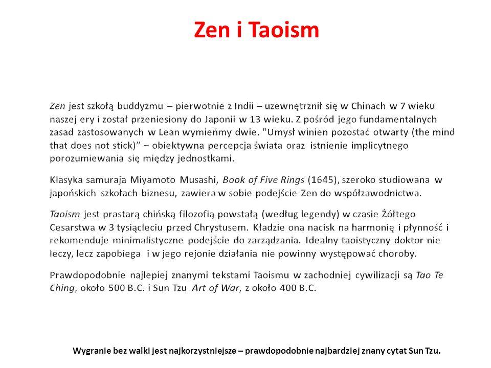 Zen i Taoism