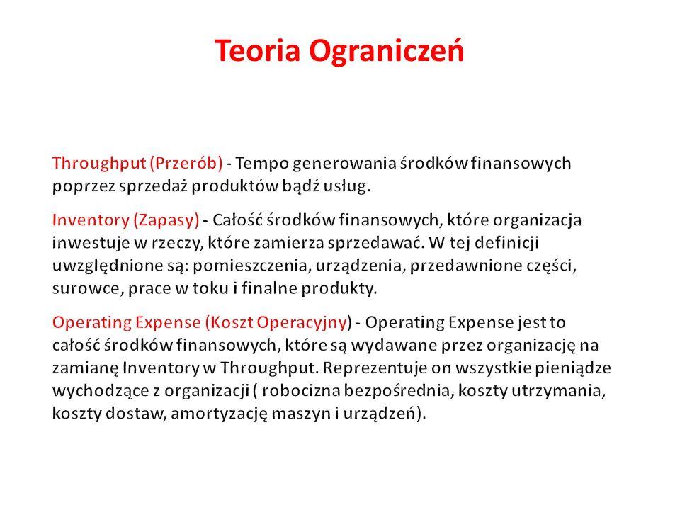 Teoria Ograniczeń Throughput (Przerób) - Tempo generowania środków finansowych poprzez sprzedaż produktów bądź usług.