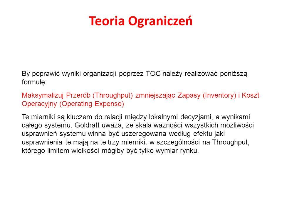 Teoria Ograniczeń By poprawić wyniki organizacji poprzez TOC należy realizować poniższą formułę: