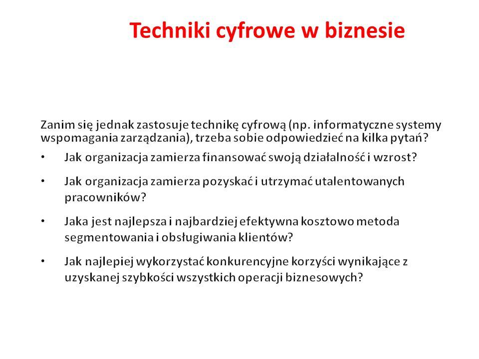 Techniki cyfrowe w biznesie