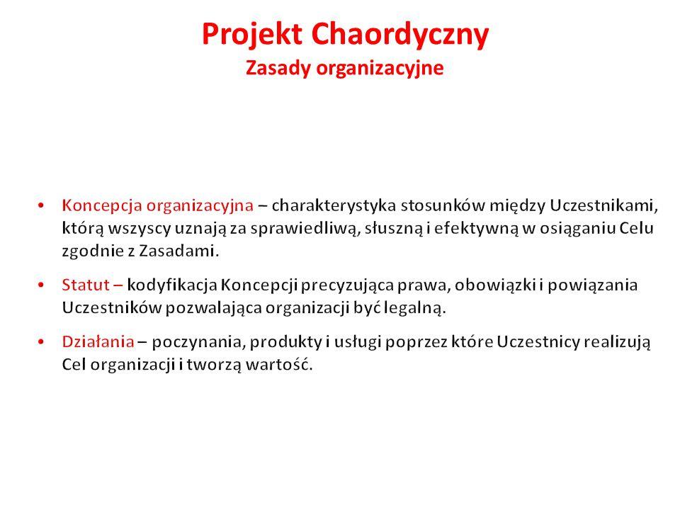 Projekt Chaordyczny Zasady organizacyjne