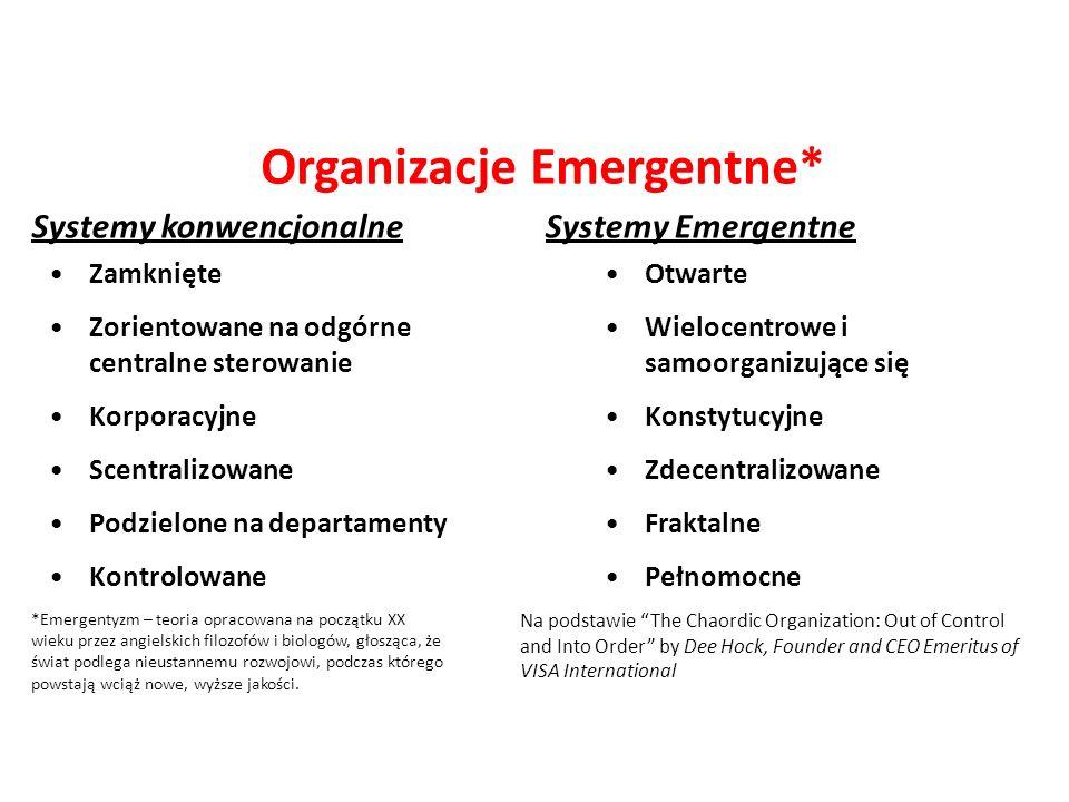 Organizacje Emergentne*