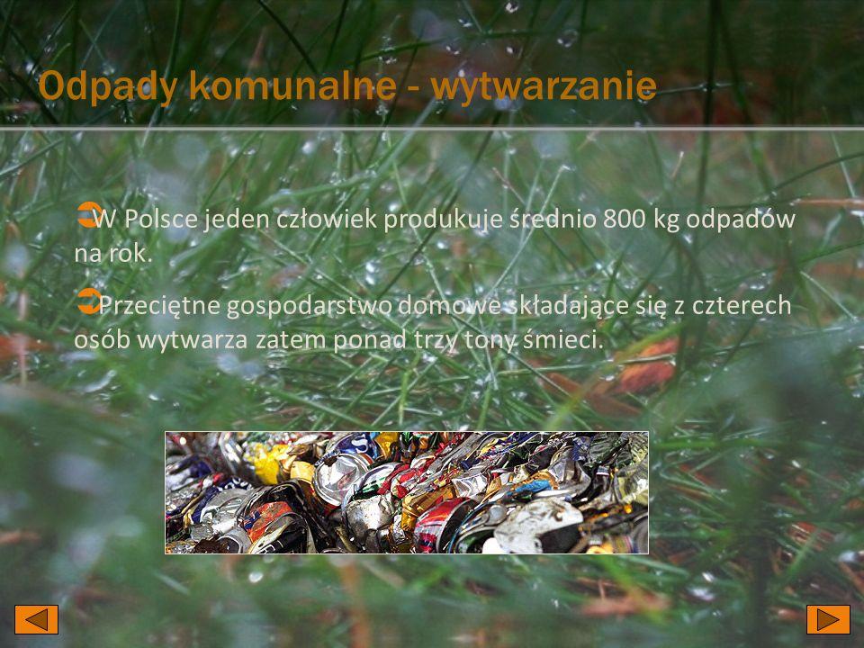 Odpady komunalne - wytwarzanie