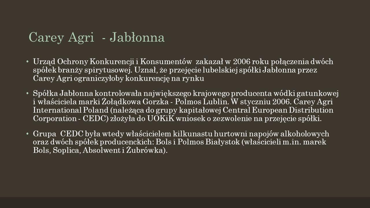 Carey Agri - Jabłonna