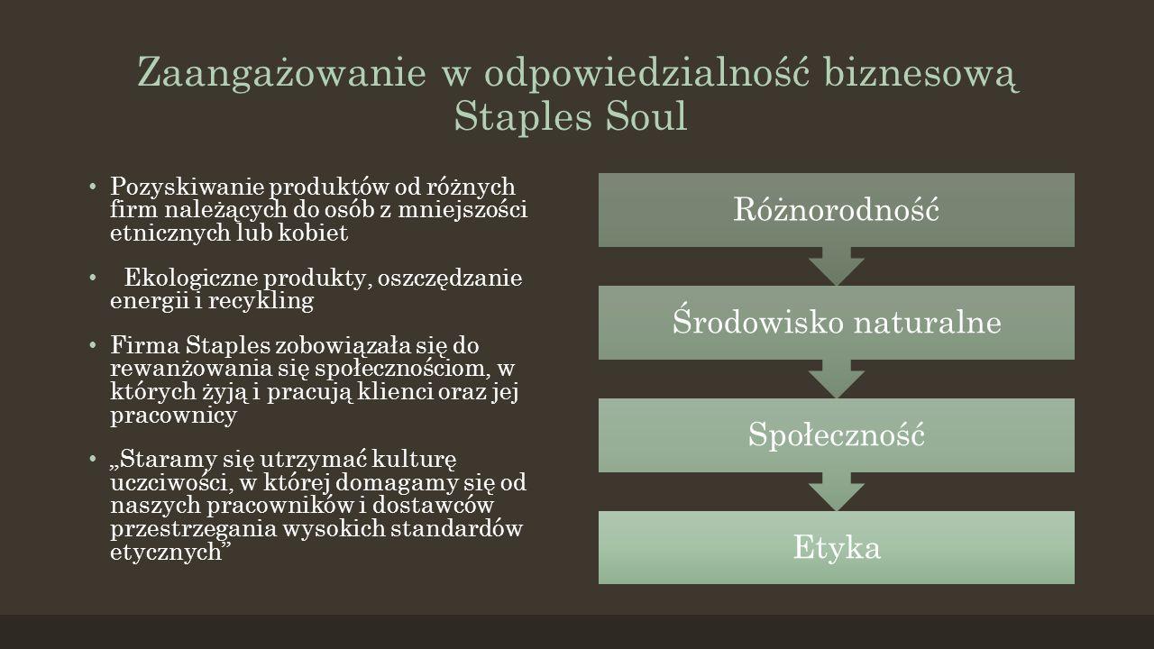 Zaangażowanie w odpowiedzialność biznesową Staples Soul