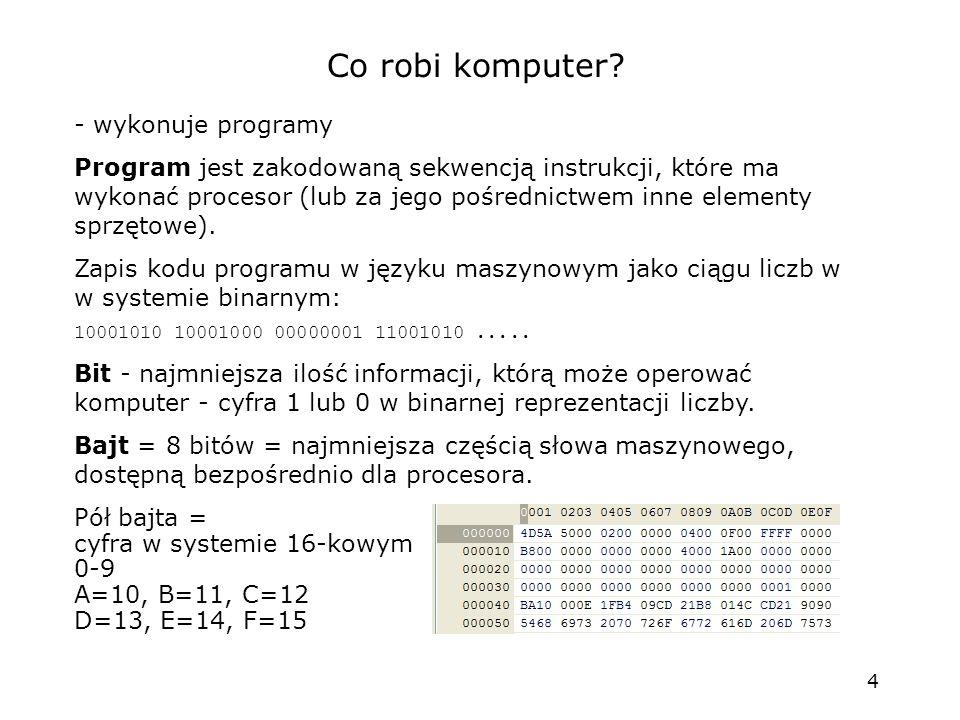 Co robi komputer - wykonuje programy