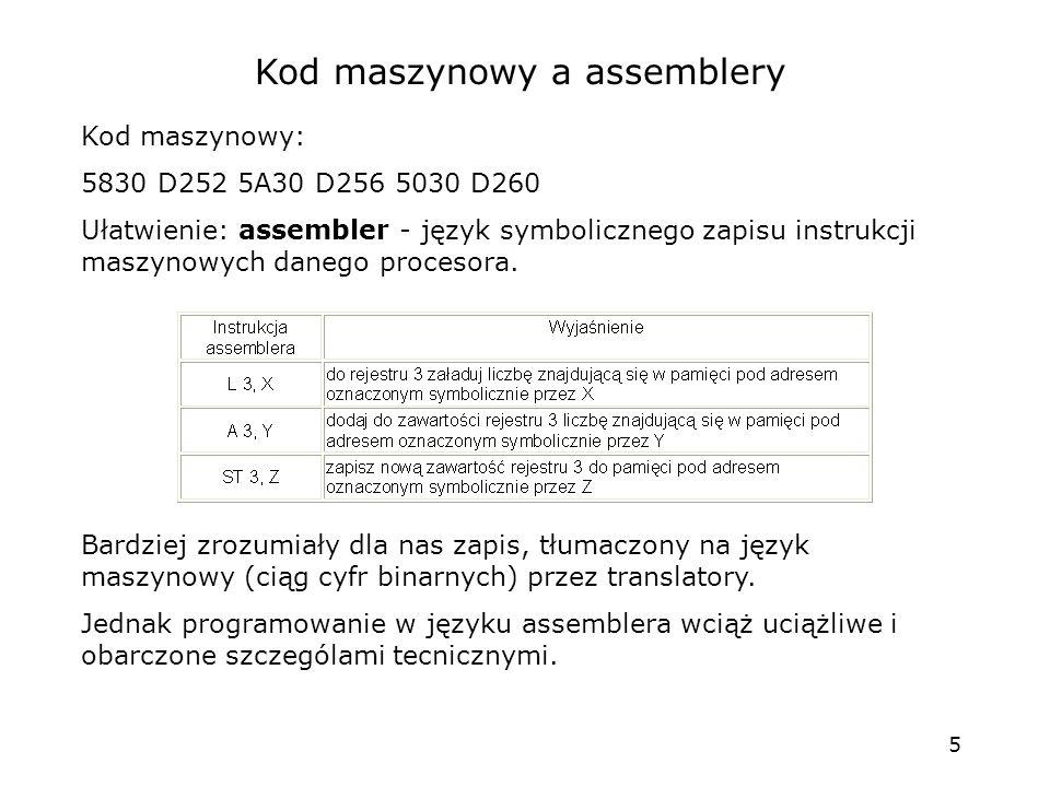 Kod maszynowy a assemblery