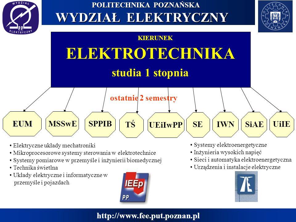 KIERUNEK ELEKTROTECHNIKA