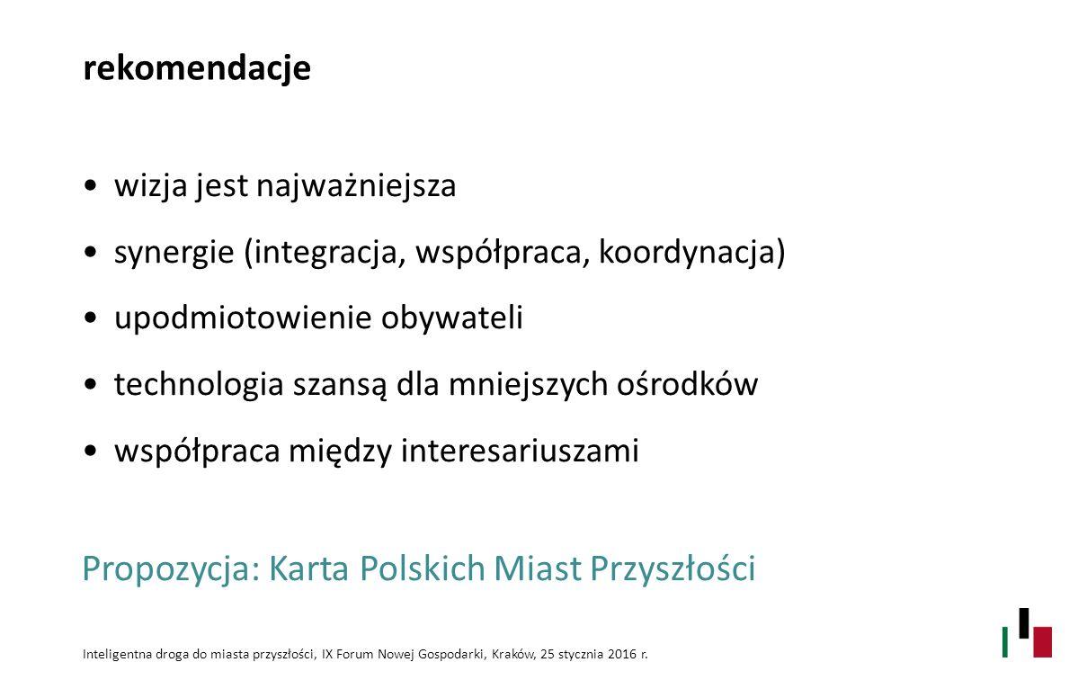 Propozycja: Karta Polskich Miast Przyszłości