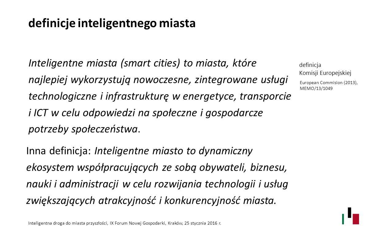 definicje inteligentnego miasta