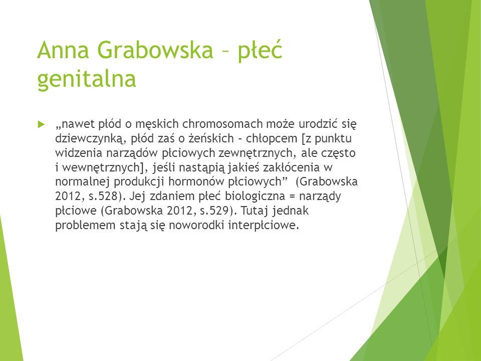 Anna Grabowska – płeć genitalna