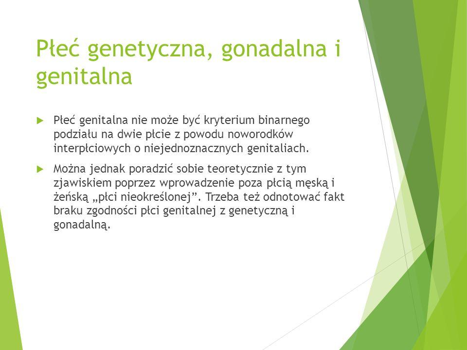 Płeć genetyczna, gonadalna i genitalna