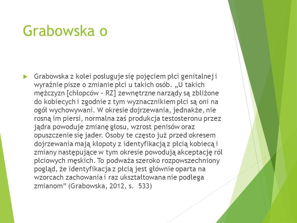 Grabowska o