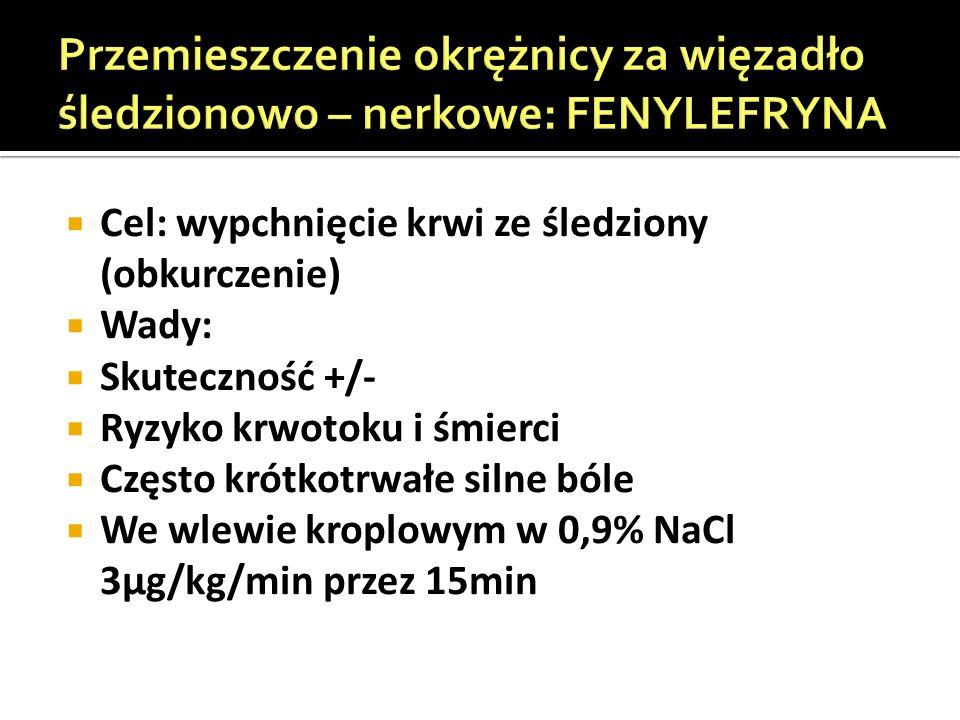 Przemieszczenie okrężnicy za więzadło śledzionowo – nerkowe: FENYLEFRYNA