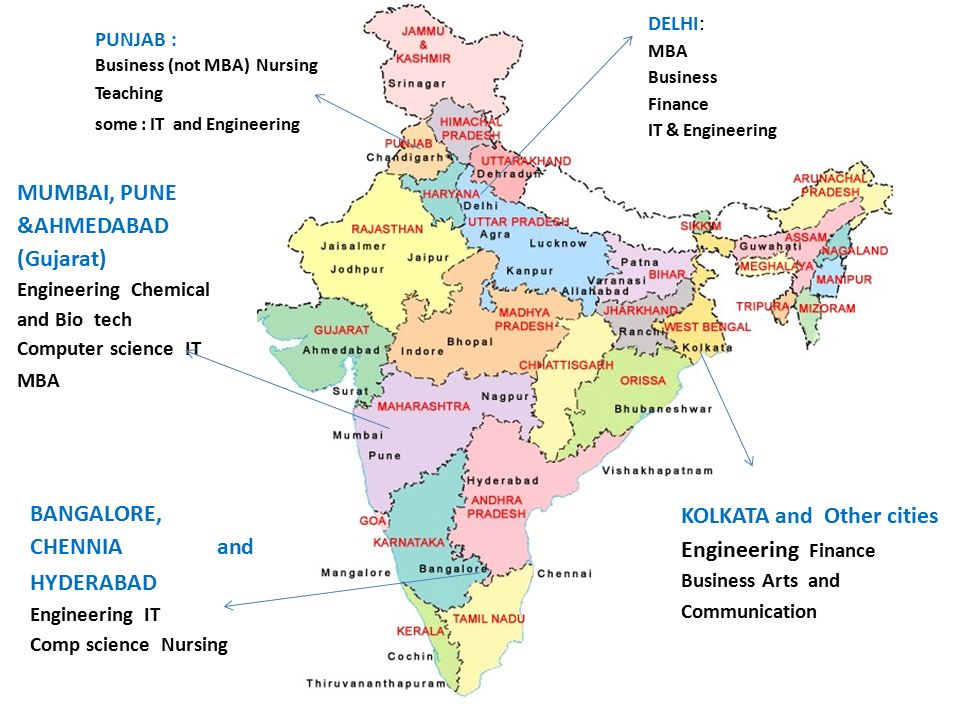 MUMBAI, PUNE &AHMEDABAD (Gujarat) Engineering Chemical and Bio tech