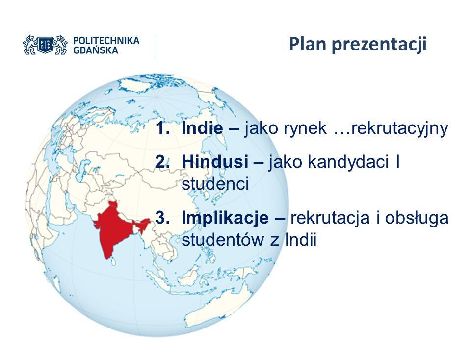 Plan prezentacji Indie – jako rynek …rekrutacyjny