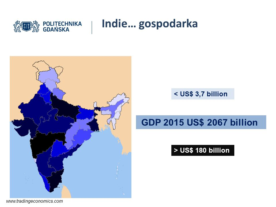 Indie… gospodarka GDP 2015 US$ 2067 billion < US$ 3,7 billion