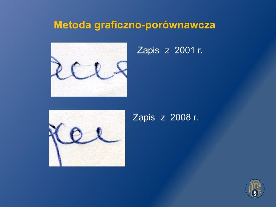 Metoda graficzno-porównawcza