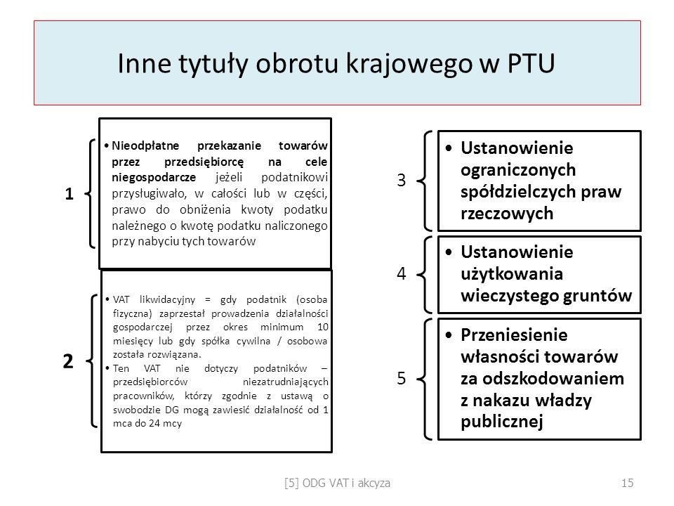 Inne tytuły obrotu krajowego w PTU