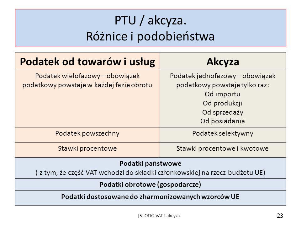 PTU / akcyza. Różnice i podobieństwa
