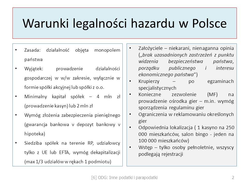 Warunki legalności hazardu w Polsce